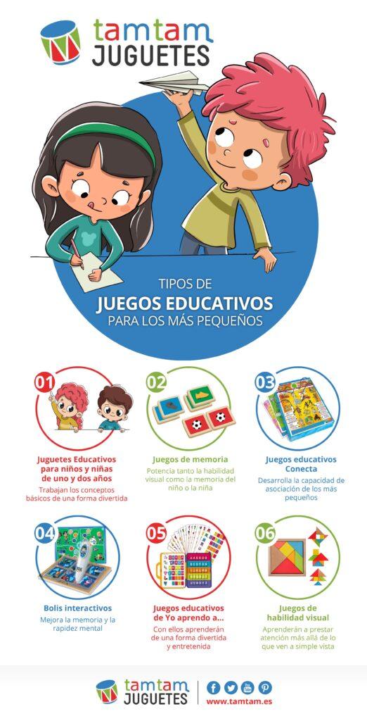 juegos educativos para cada edad